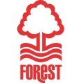 Nottingham Forest - News