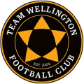 Team Wellington - News