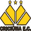 Criciuma - News