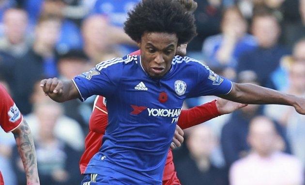 Chelsea's Willian backs Man Utd decision in appointing Mourinho