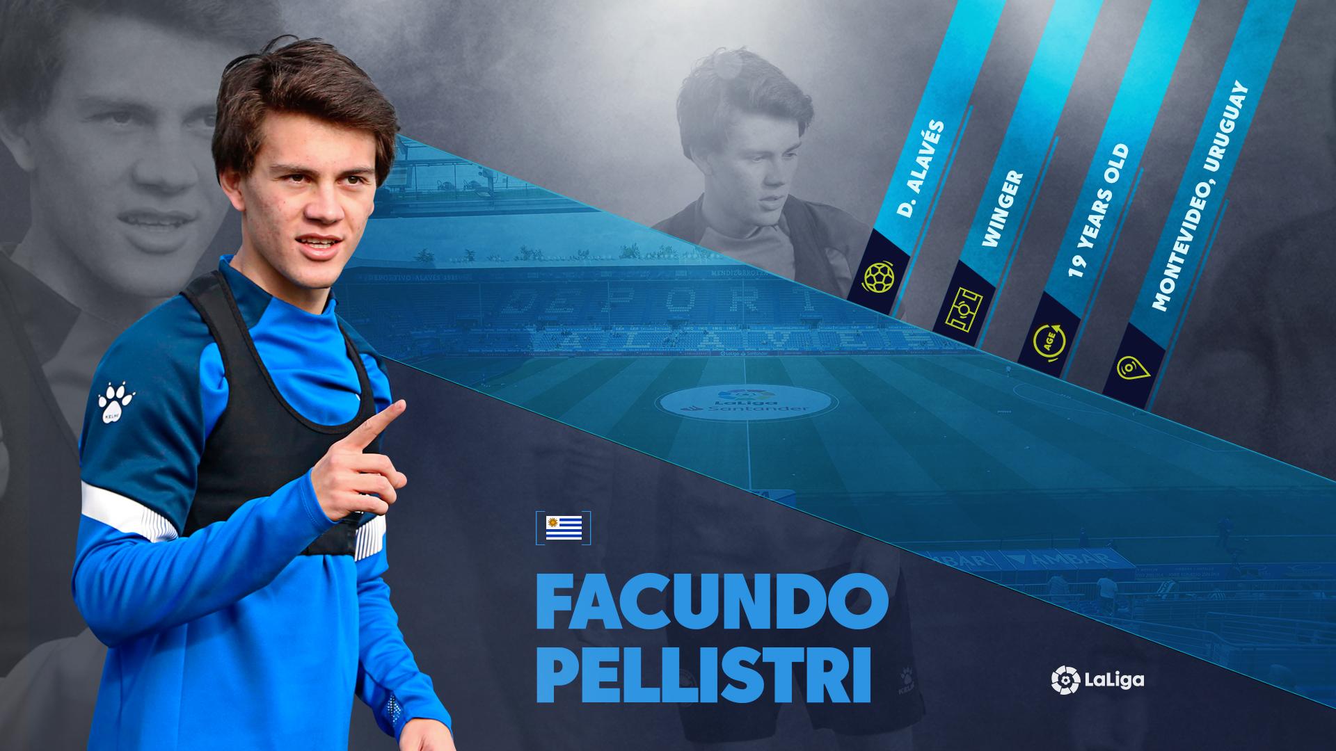 rising-star-Facundo-pellistri-ENG.jpg